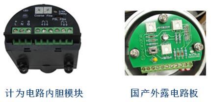射频导纳料位开关的特点和应用