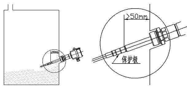 射频导纳料位开关保护极的作用