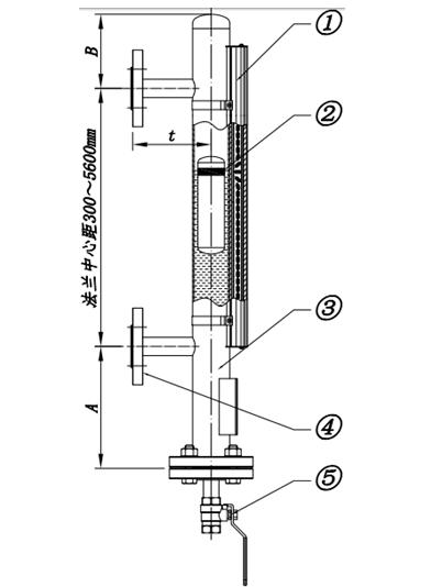 防腐型磁翻板液位计的结构组成和产品特点(附图)