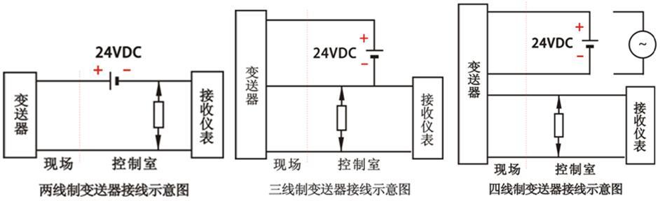 二线制、三线制和四线制等仪表线制的区分及选用
