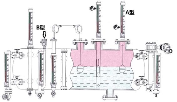 侧装磁翻板液位计和顶装磁翻板液位计的异同点
