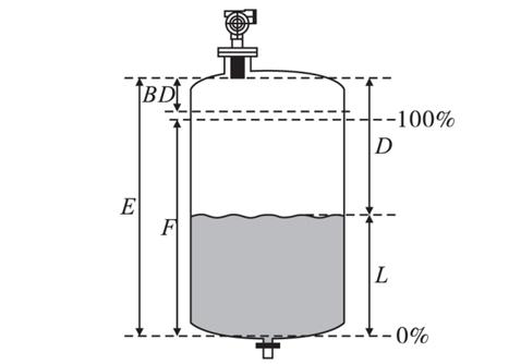 超声波液位计的工作原理和应用