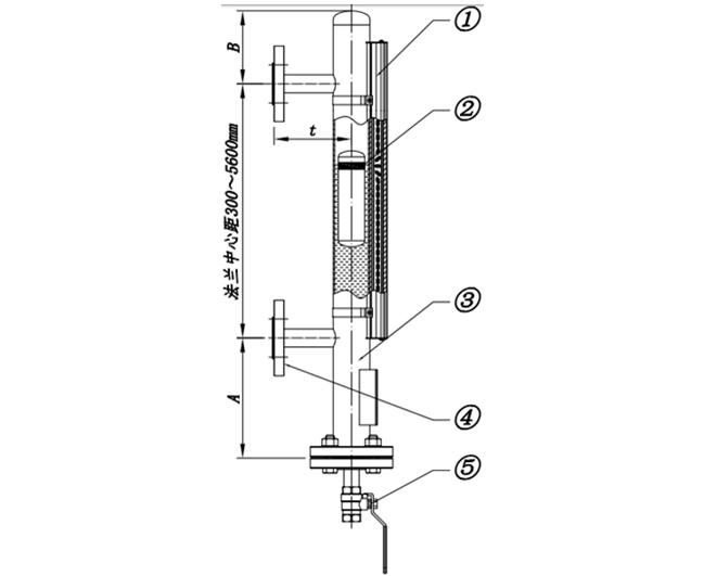 磁翻板液位计的结构组成和特点有哪些